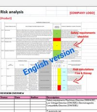 B2. Risk analysis MD, LVD & EMC