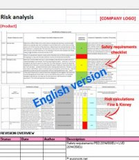 C2. Risk analysis PED + LVD
